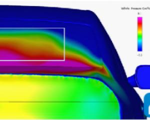 【Simerics技术动态】基于Simerics-MP+的DrivAer模型高效率高精度外气动仿真